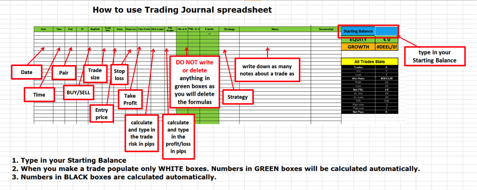 Forex trading log spreadsheet