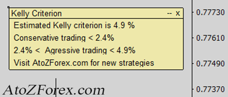 Kelly Criterion MT4 indicator