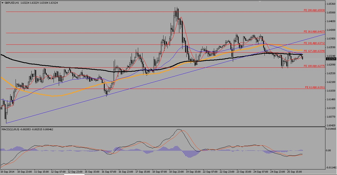 GBPUSD, GBP/USD, Pound, Cable, U.K, Britain