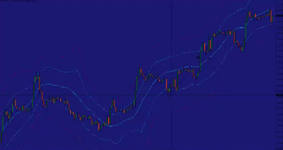 GRF Leading Edge indicator