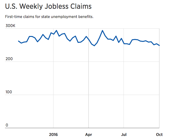 us-unemployment-claims-down-to-mid-april