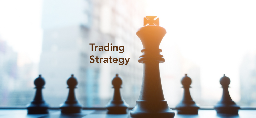 Trading with Williams' Percentage Range