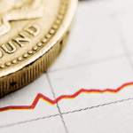 How did UK GDP Q2 Growth report impact GBPUSD?
