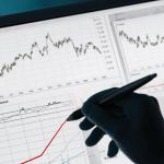 EURUSD & USDCAD technical analysis