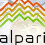 Alpari Shuts Down in Belize and Surprises its Clients