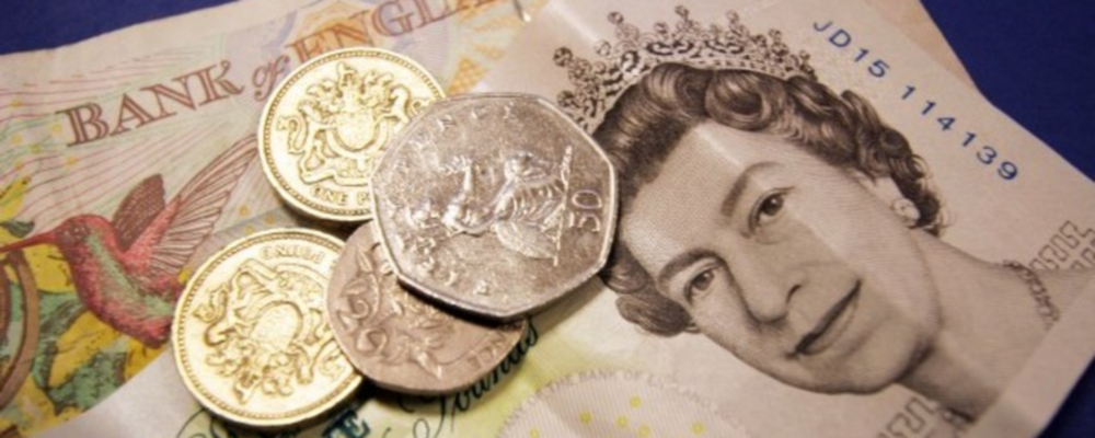 British pound bullish above 1.2900 against US dollar