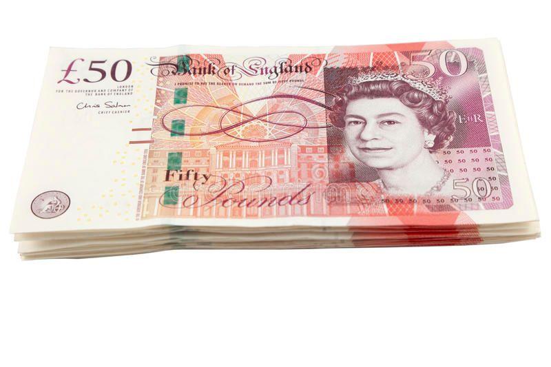 GBPUSD analysis - British pound recovers from 1.2080