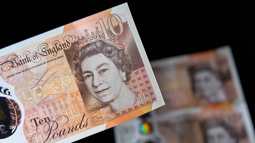 GBPUSD analysis - British pound recovers above 1.2200