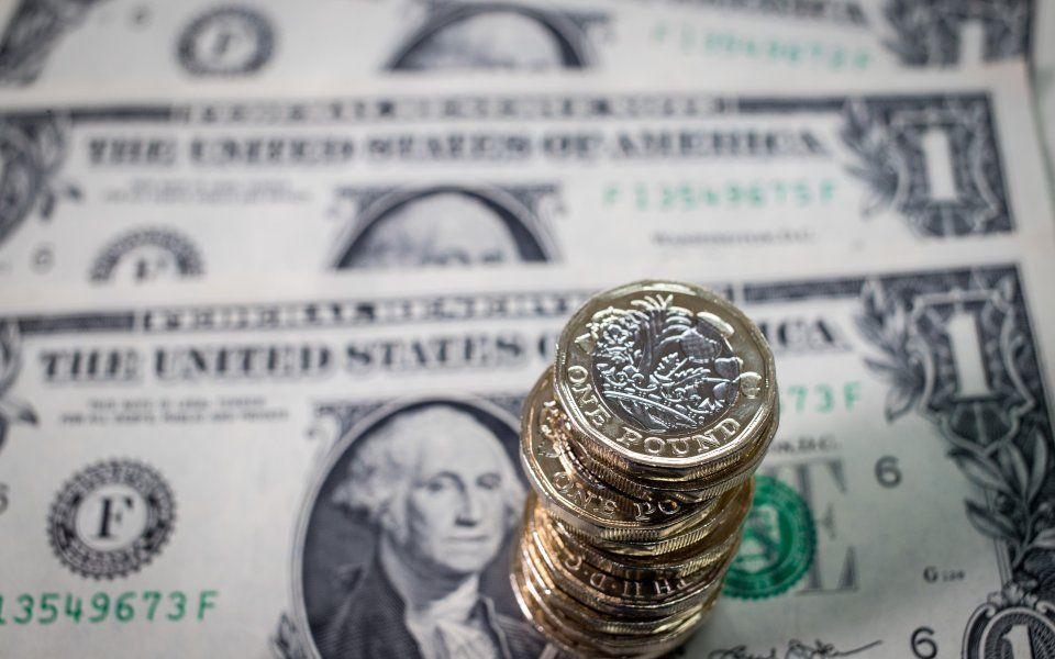 GBPUSD analysis: British pound is attempting to move higher
