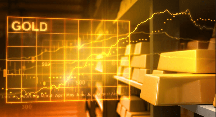 Gold price forecast - XAUUSD spikes to $1430