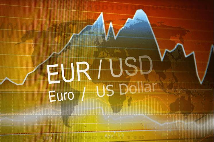 EURUSD analysis - Euro heavily bearish below 1.1160