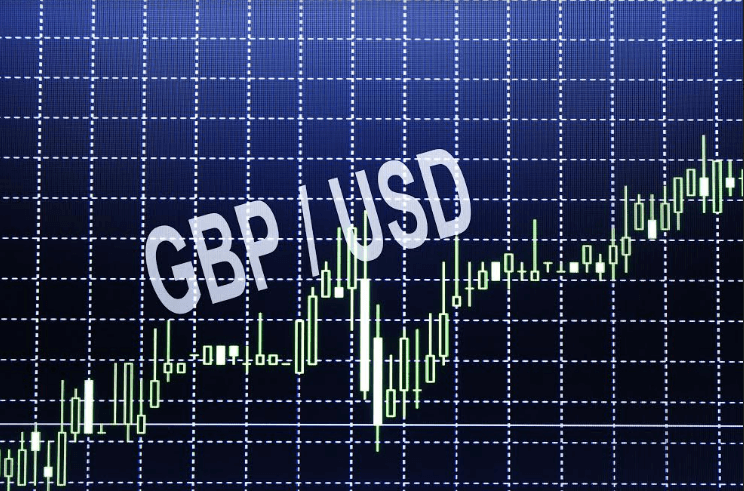 GBPUSD analysis - British pound struggles to recover higher