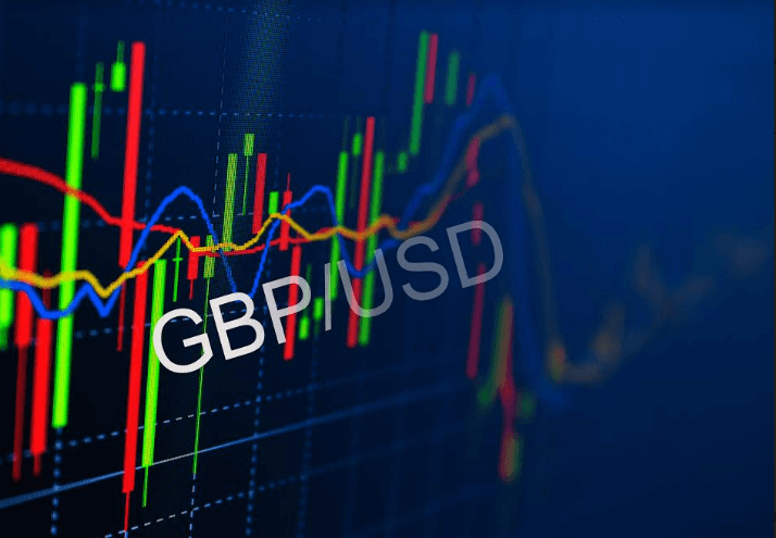 GBPUSD analysis - British pound continues bearish below 1.2600