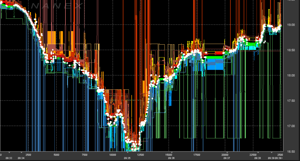 What is High-Frequency Trading (HFT)?