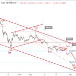 Litecoin price prediction: LTC slumps below $70, might hit $50