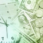 Best and Worst time to trade Forex