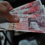 24 Sept 2014 GBP/USD Analysis