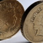 29 Sept 2014 GBP/USD Analysis