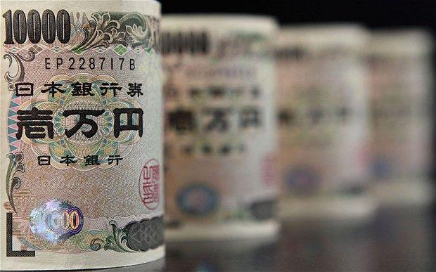 16th Oct 2014 USD/JPY Analysis