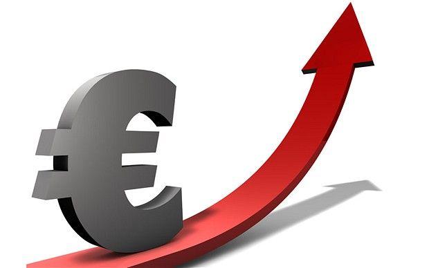 7 Oct 2014 EUR/USD Analysis