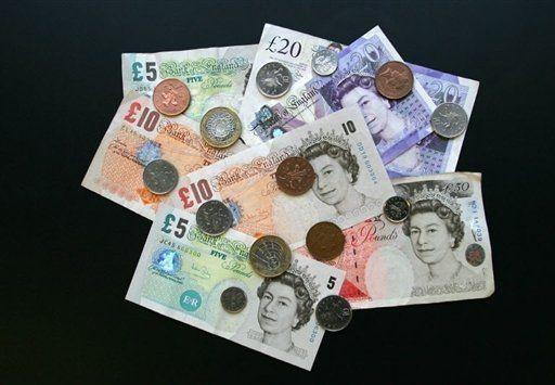 13 Oct 2014 GBP/USD Analysis
