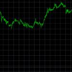 23 July USDJPY Fundamental Analysis: Pair holds weaker below 111.00 handle