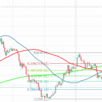 25 July ETHUSD Price Technical Analysis: Ethereum bulls set their eyes on $500