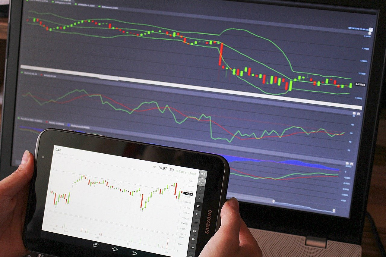 The Power & Simplicity of Trading With Fractals