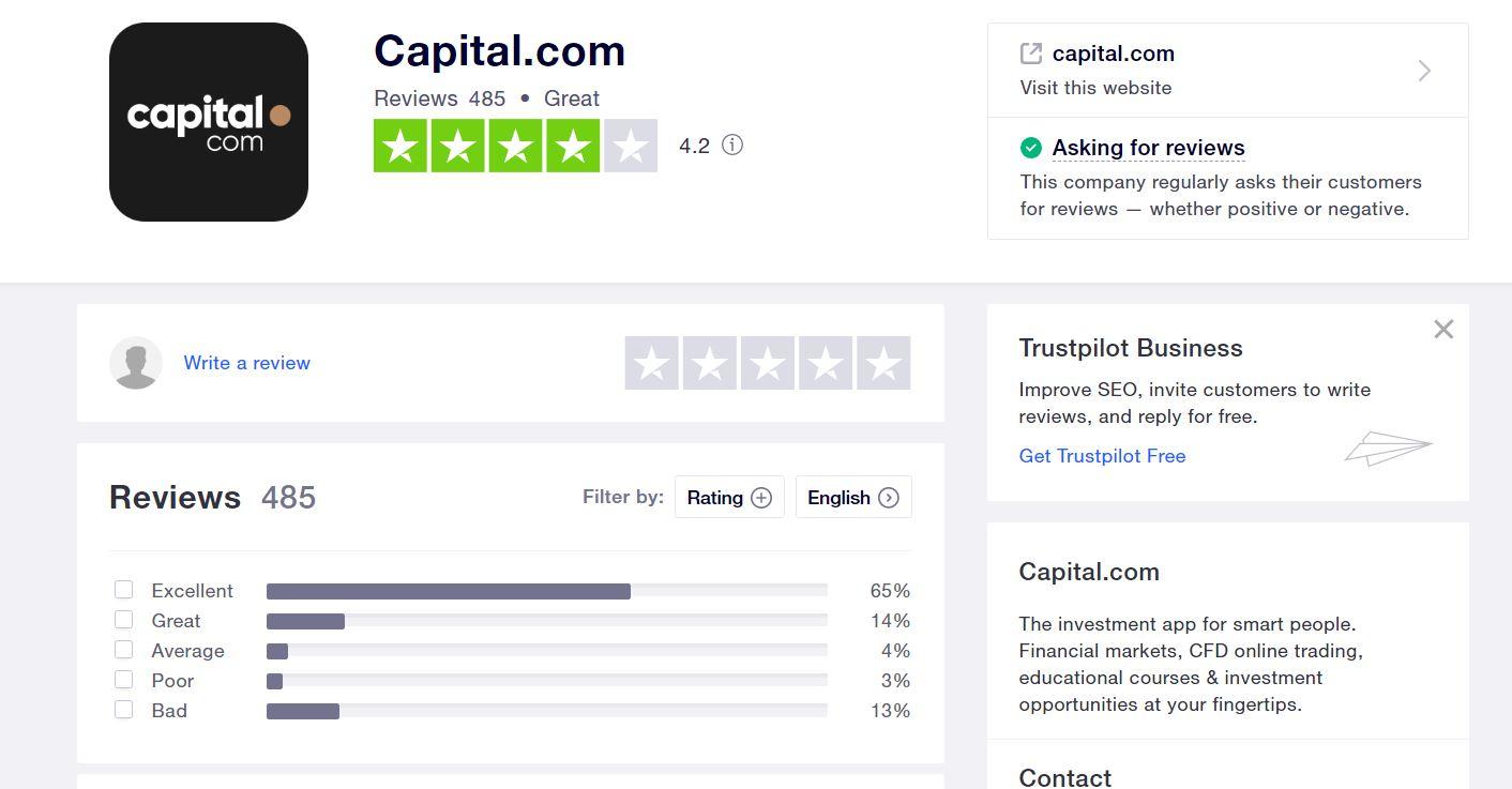 Capital.com Trust Pilot Score