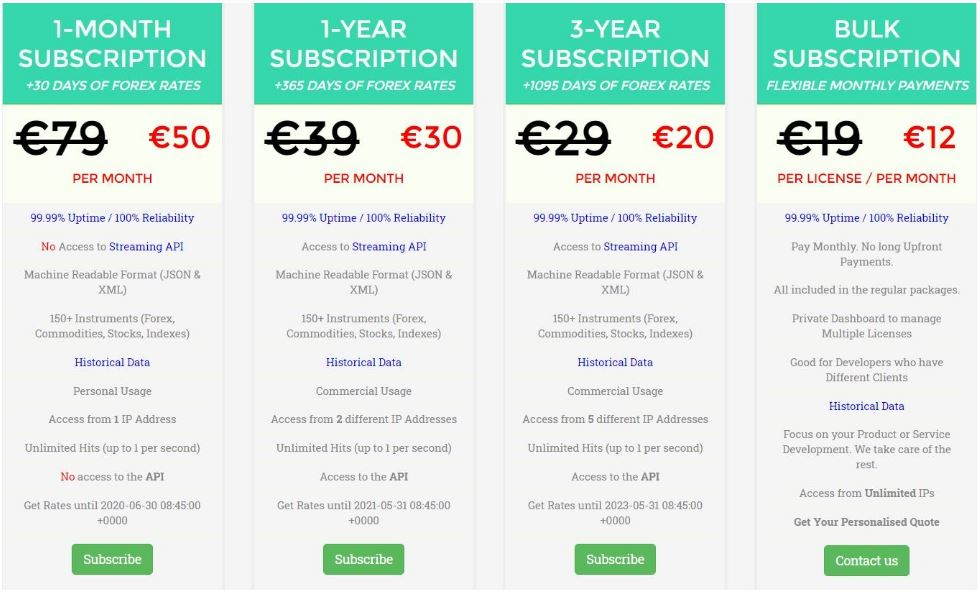 Live-Rates Price