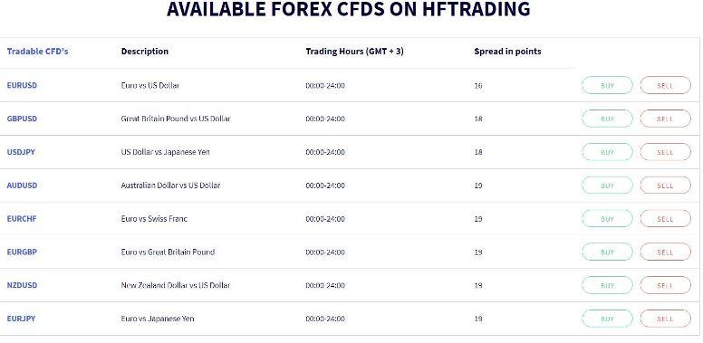 HFtrading Cost