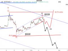 Ripple price prediction October 19 update
